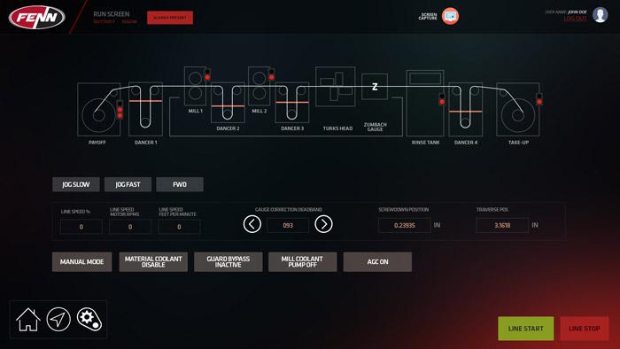 Custom FENN Software